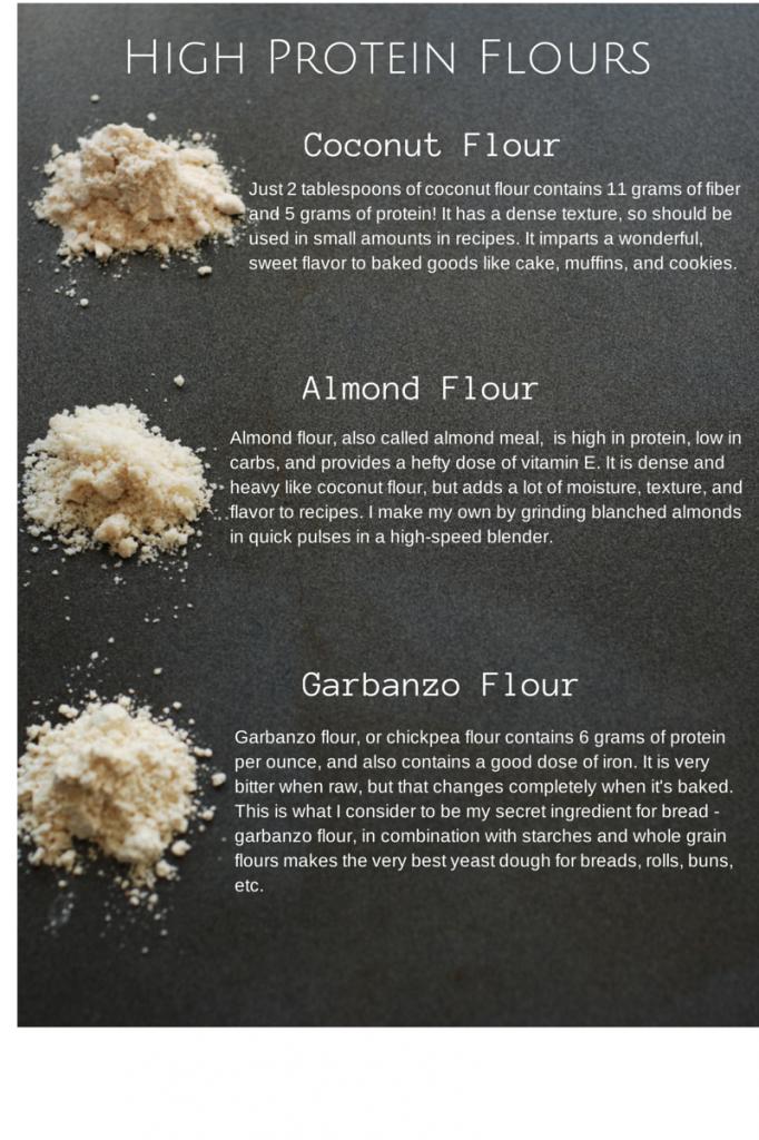 high protein gluten free flours
