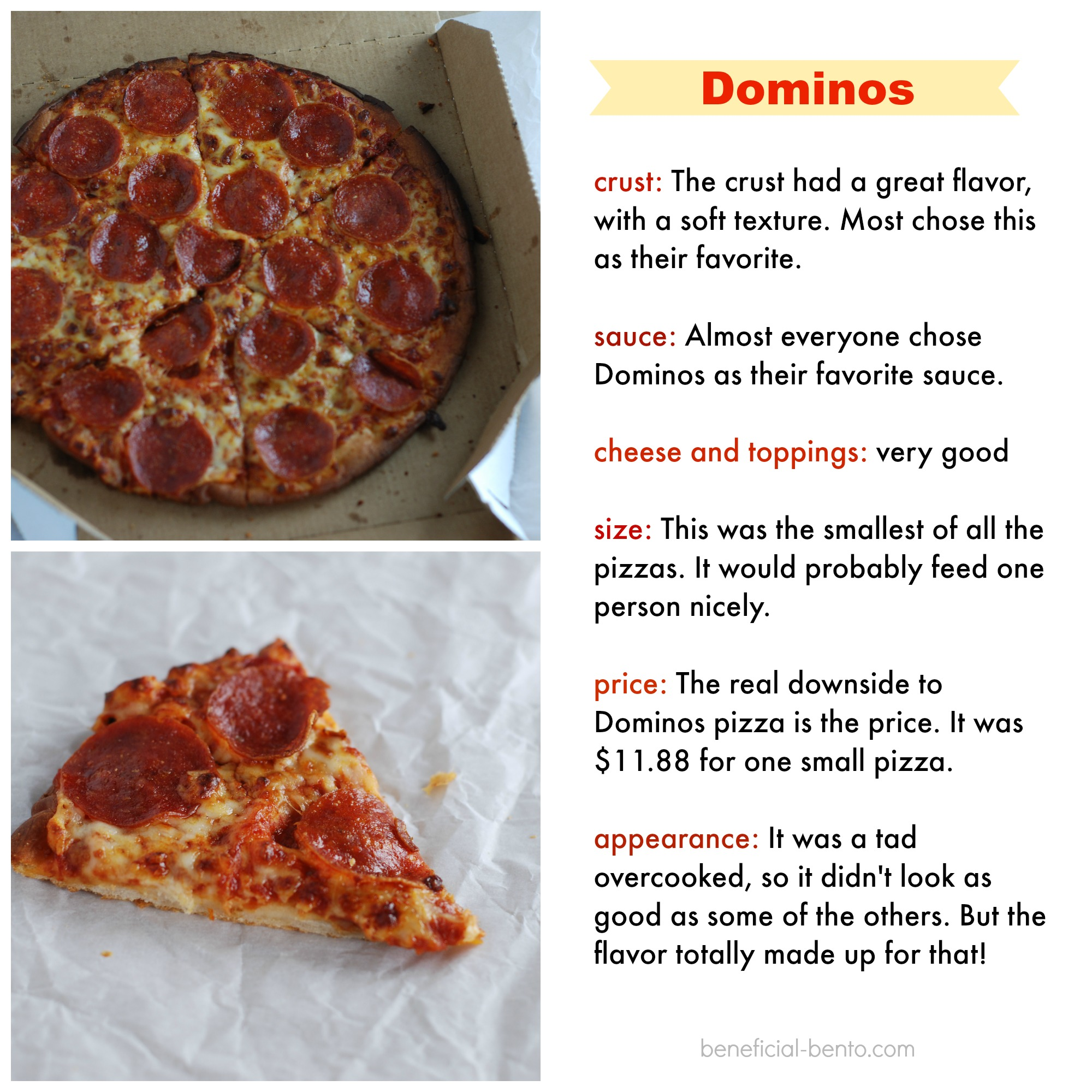 gluten free taste test comparison - Dominos