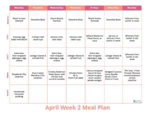 This is an image of April Week 2 Meal Plan. Recipes and links at beneficial-bento.com